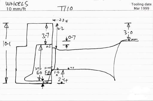 casting diagram  t110